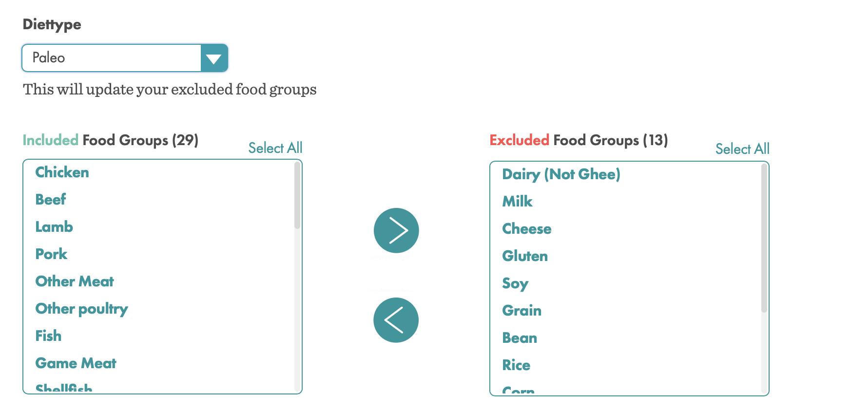 Diet_Type_Food_Groups.png