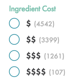 Ingredient_Cost.png